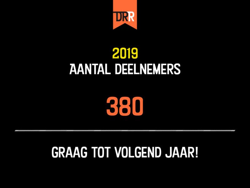 winnaars_2019